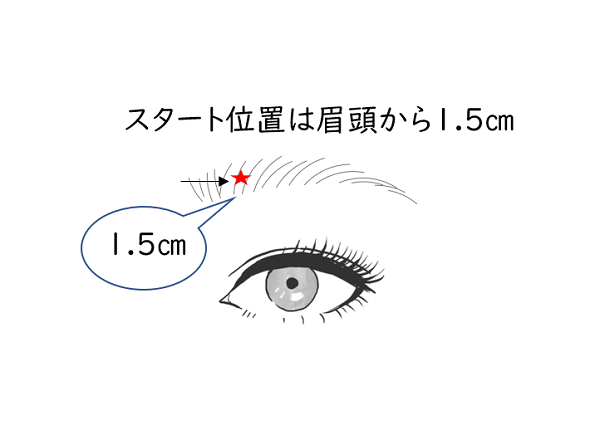 ノーズシャドーの入れ方/美キャリアラボ平井聡子