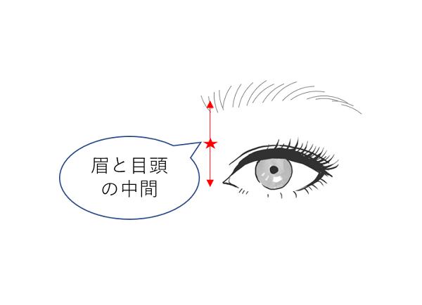 ノーズシャドーは眉と目の中間につける/美キャリアラボ平井聡子