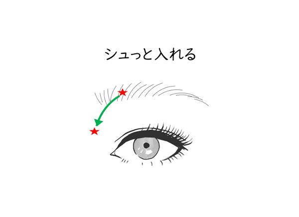 眉の中に指を置きノーズシャドーを入れる/美キャリアラボ平井聡子