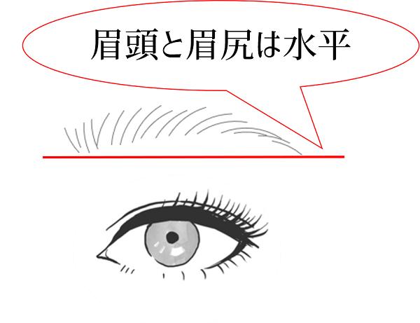 イトル 眉頭と眉尻は水平が良い/美キャリアラボ平井聡子 キャプショ