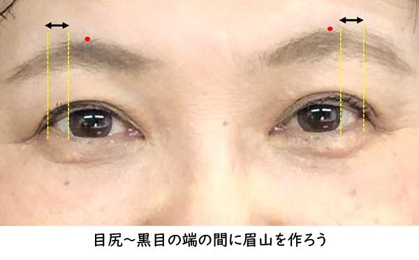 眉山の位置を正しく取ろう/美キャリアラボ平井聡子