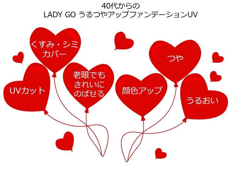LADY GOうるつやアップファンデーションUV-美キャリアラボ平井聡子